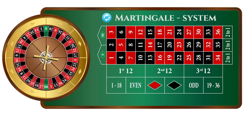 Мартингейл - стратегия за рулетка и спортни залози