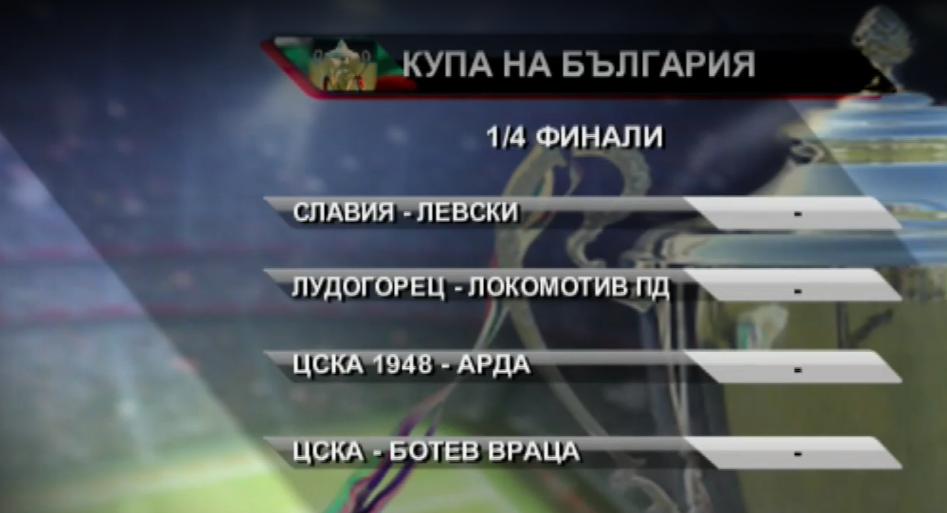 Жребий и дати за четвъртфиналите за Купата на България