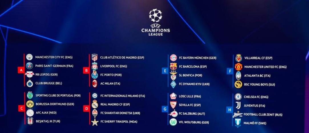 Шампионска Лига - Групи 2021/22