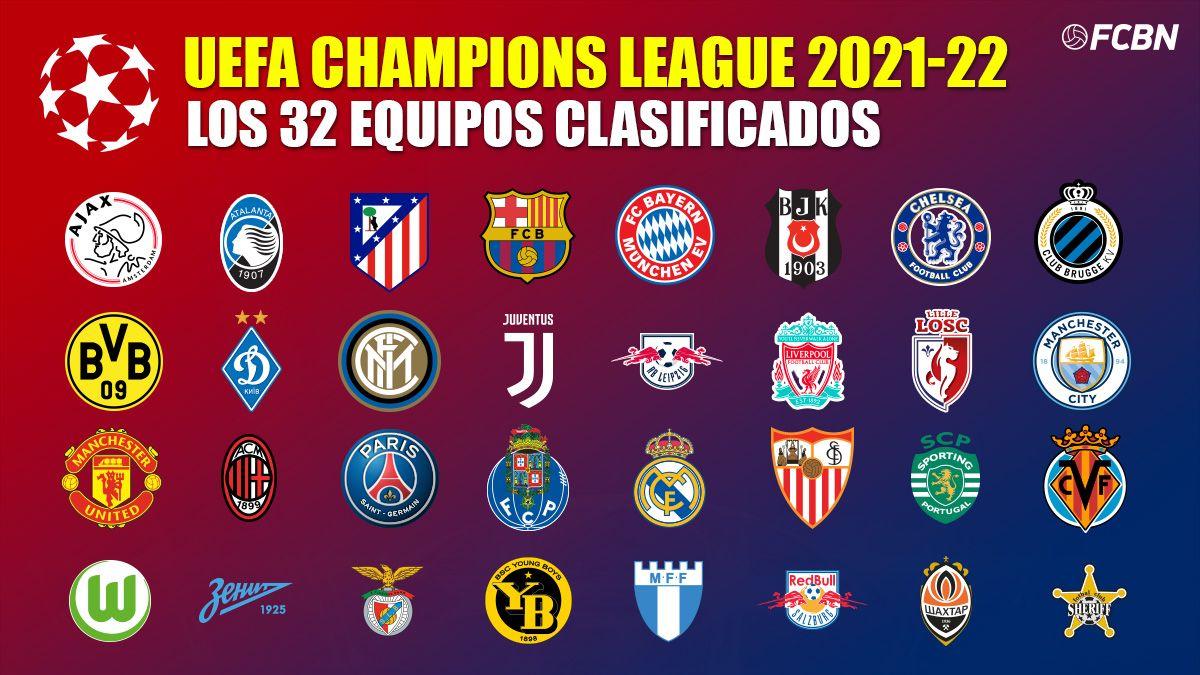 Всички участници в предстоящото издание на Шампионска лига