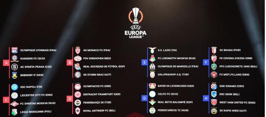 Лига Евро - Групи 2021/22