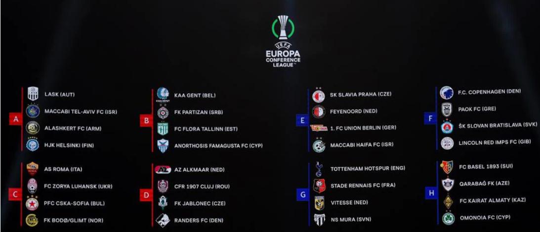 Лига на конференциите - Групи 2021/22